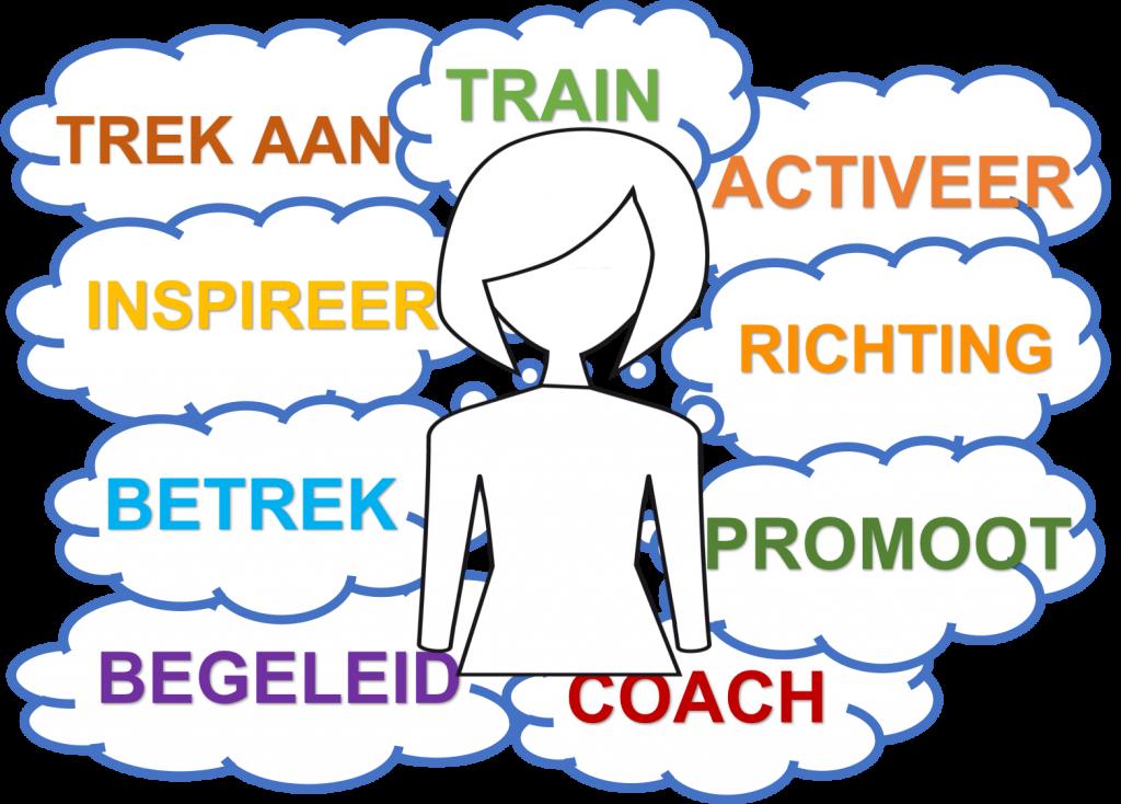 Leren vanuit Strategische personeelsplanning