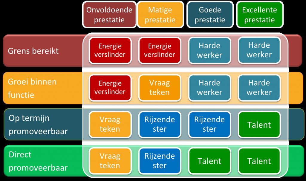 HR3P model met rollen gevuld
