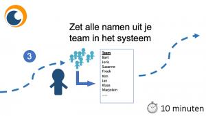 ontwikkelgesprek team review team invoeren